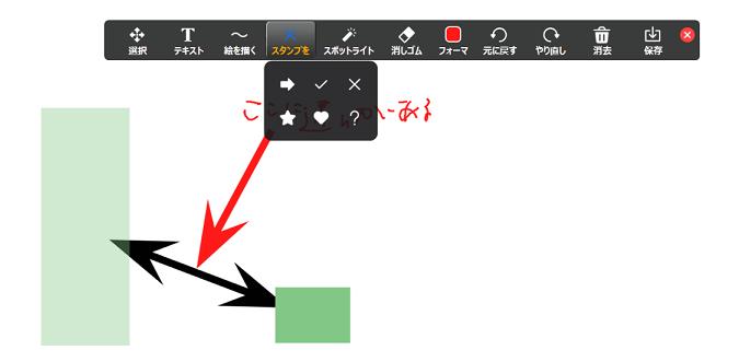 Zoom Meetingのホワイトボード画面