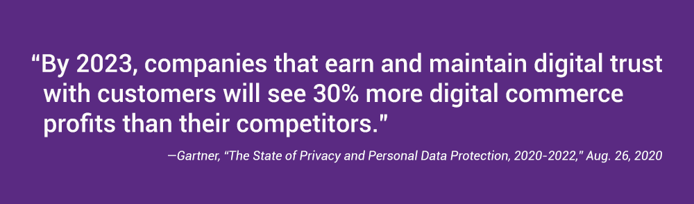 state of privacy and personal data protection   Synopsys