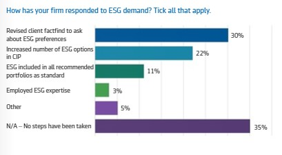 ESG and Advice.jpg