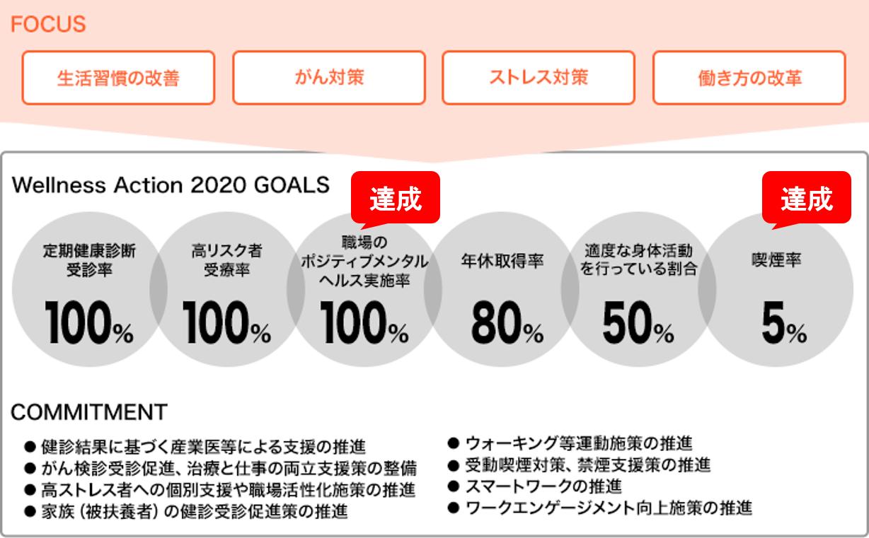 2020_GOALS_01.png