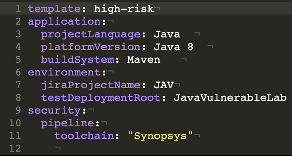 Intelligent Orchestration manifest file using Synopsys tools   Synopsys