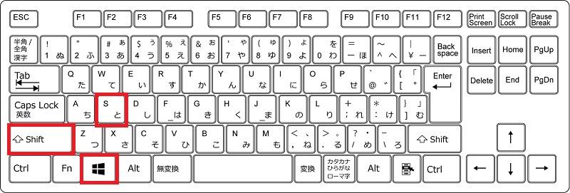 「画面全体」もしくは「画面の一部」をスクリーンショットするショートカットキー(Windows)
