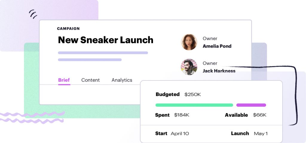 campaign and content budgeting