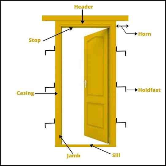 Parts-of-Door-frame-3.jpg