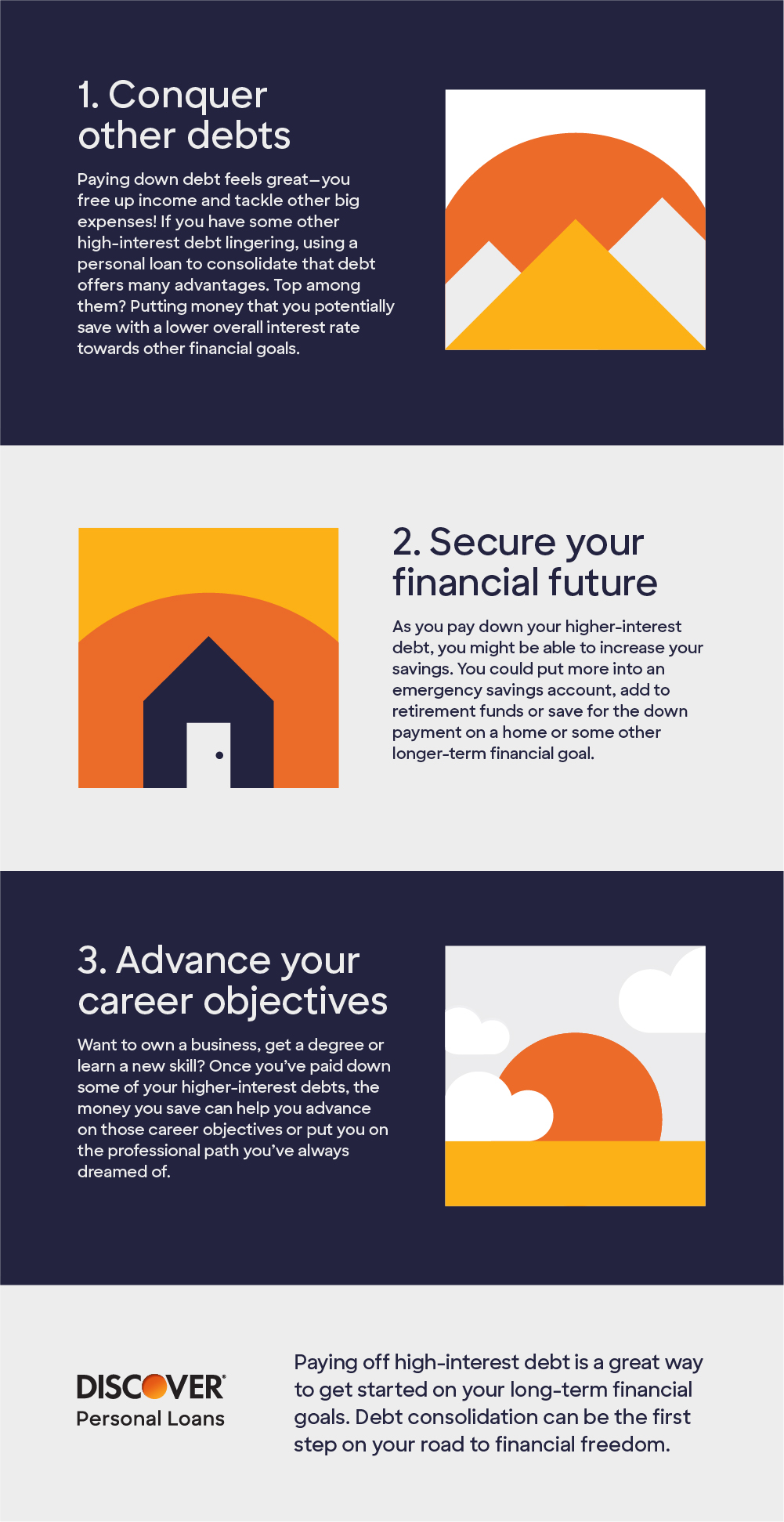 Discover Personal Loans- What to Do After Paying Off Debt Infographic_final.jpg