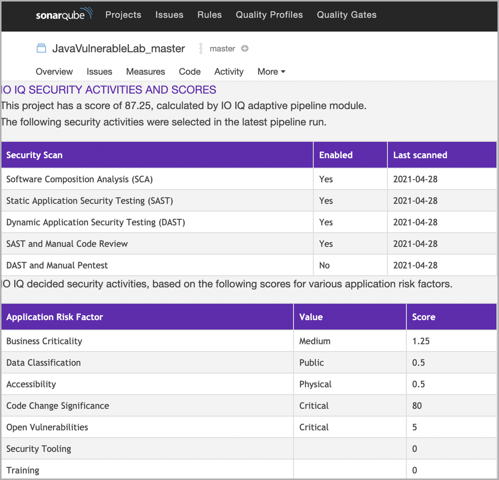 Intelligent Orchestration partner integration with and SonarQube | Synopsys