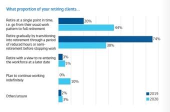 Transition to retirement.jpg