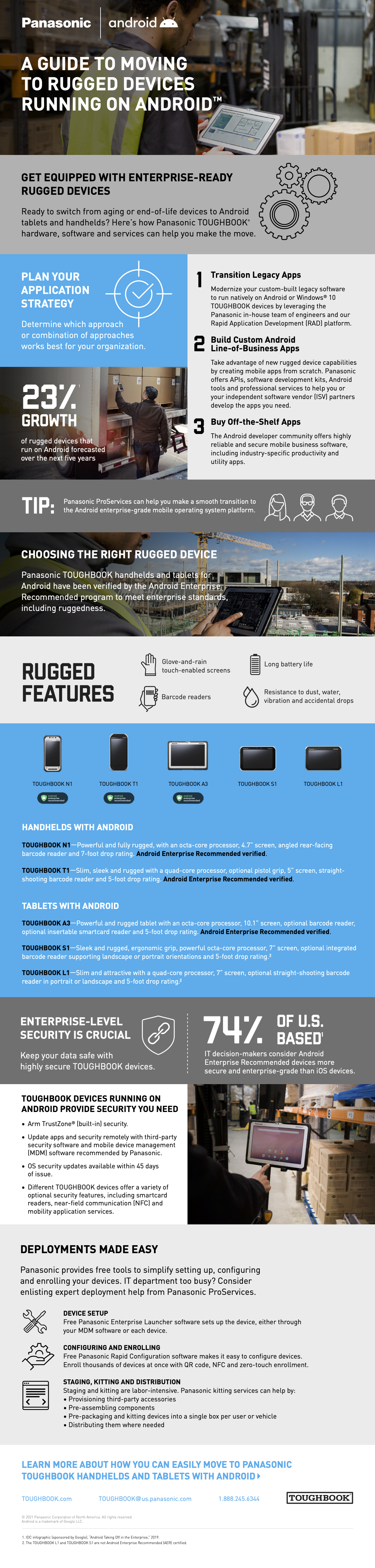 Moving_To_Android_Infographic - Panasonic TOUGHBOOK (1).png