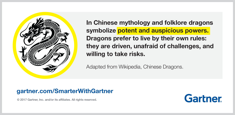 What dragons symbolize in Chinese Mythology