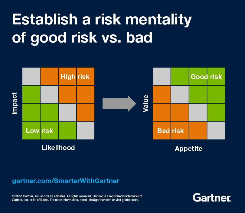 Establish a risk mentality of good risk vs. bad