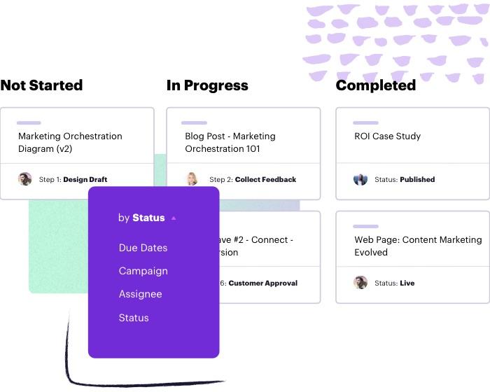 kanban project management