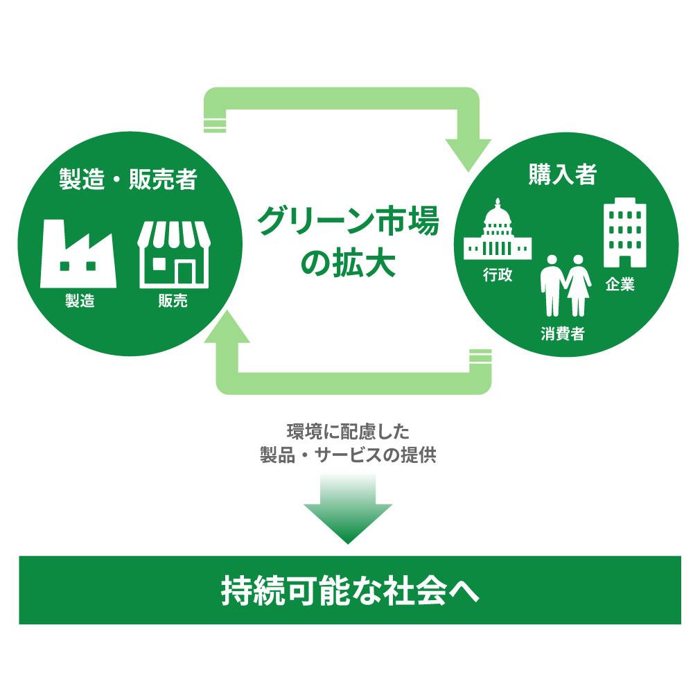 green_gainen.jpg
