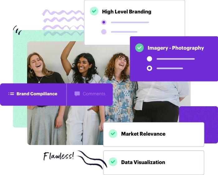 Native brand governance checklists