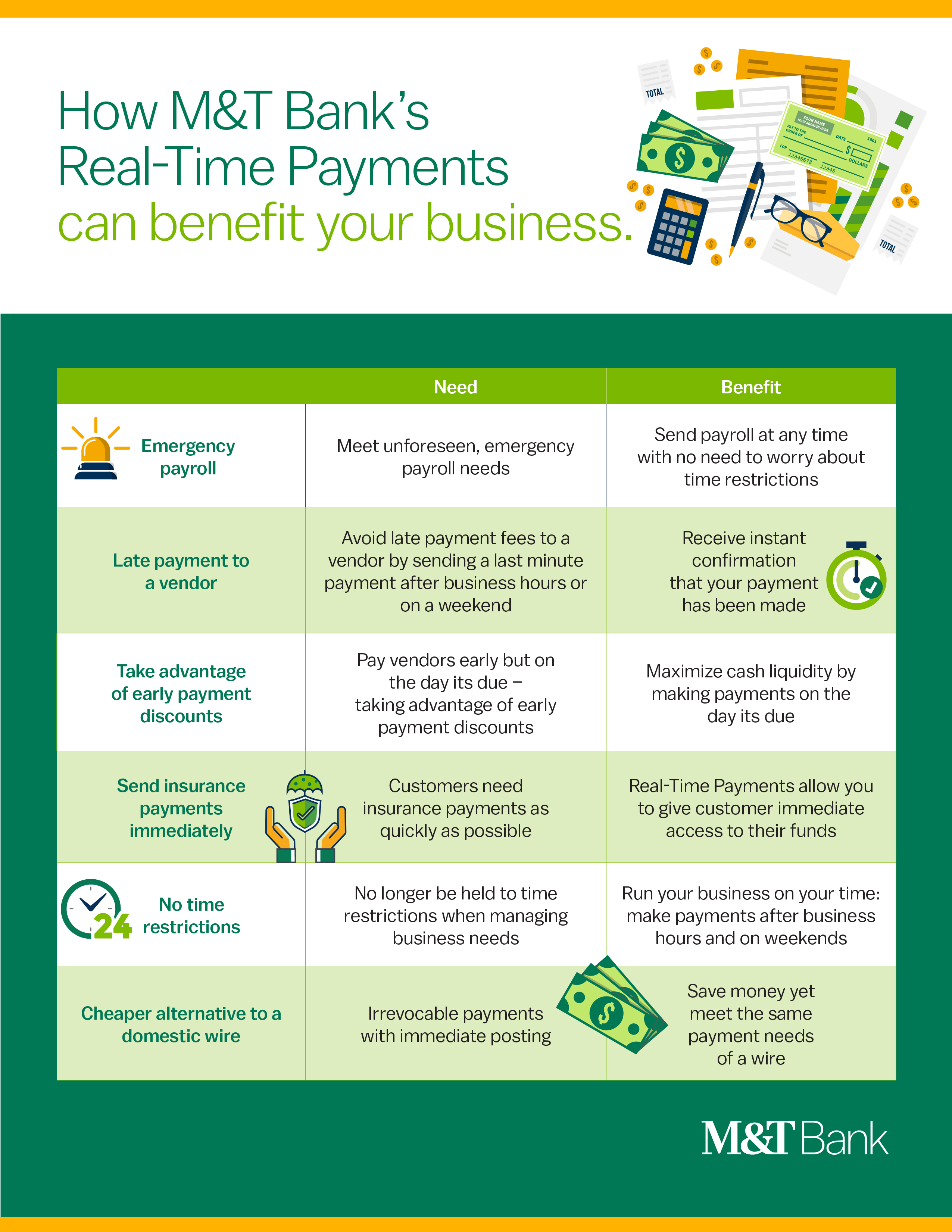 benefits-of-real-time-payments-mt2021.jpg