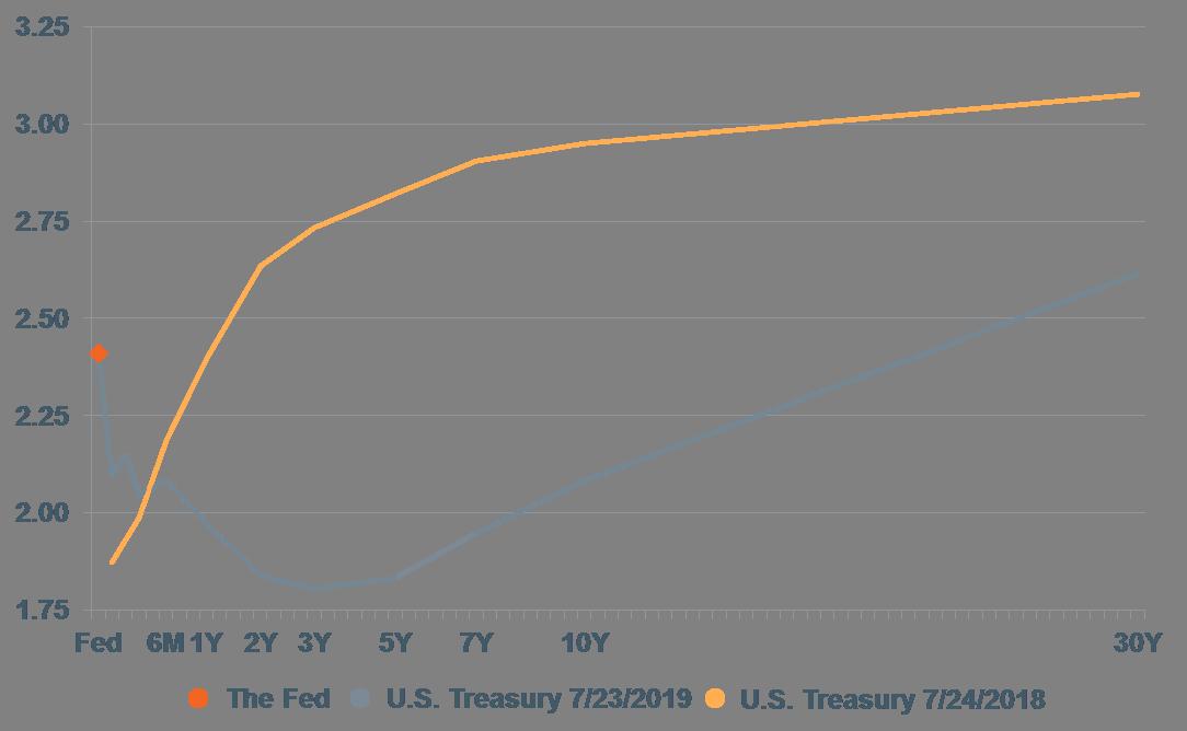 US_Treasury_Yield_Curve.png