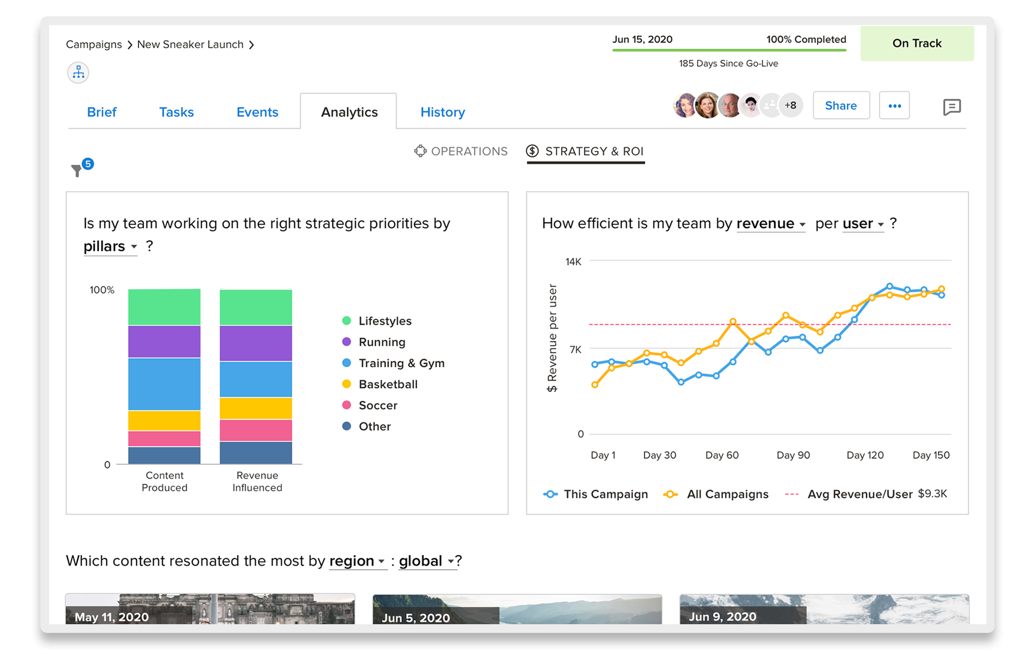 Welcome content campaign analytics