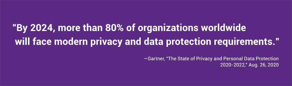 Gartner privacy and data protection | Synopsys