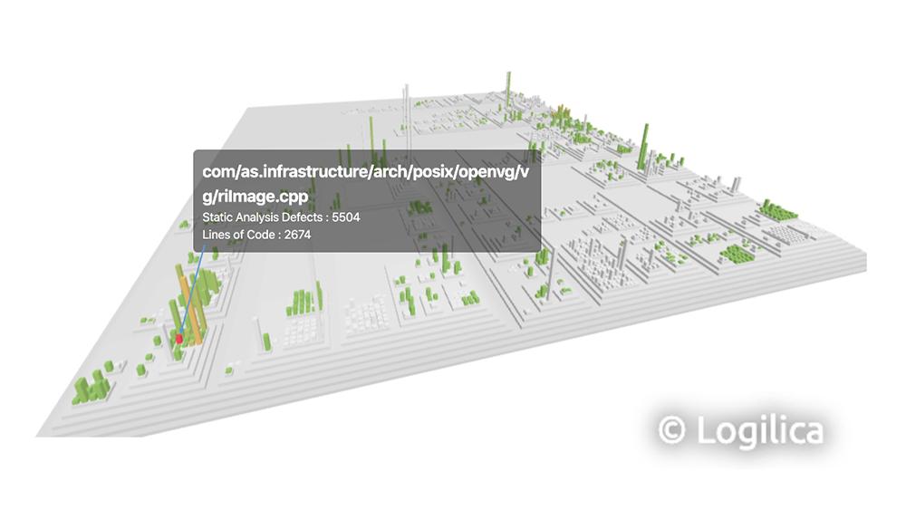 MISRA準拠に関するコードベースの欠陥密度を可視化する3Dマップ | シノプシス