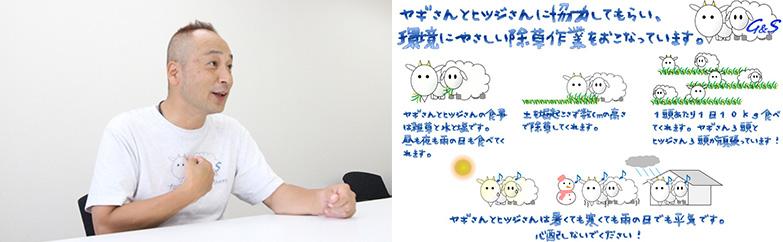 「ヤギ・ひつじ除草」への理解を深めてもらうためにTシャツや看板を作成