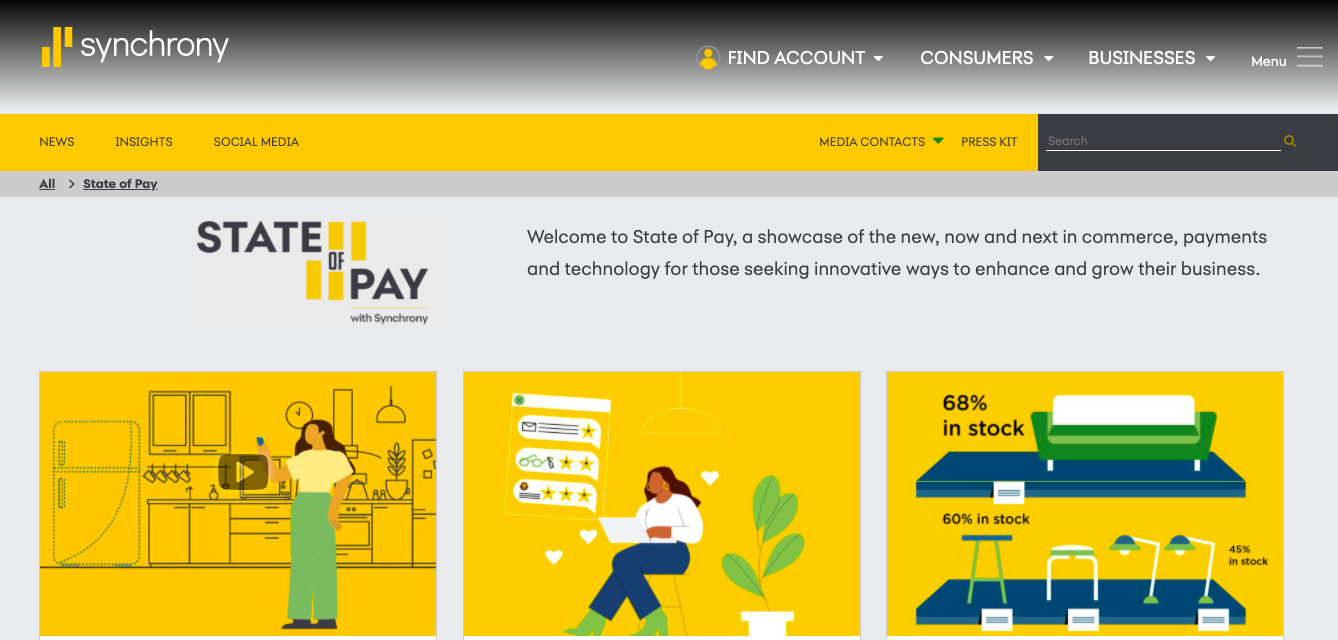 Synchrony-state-of-pay-content-hub