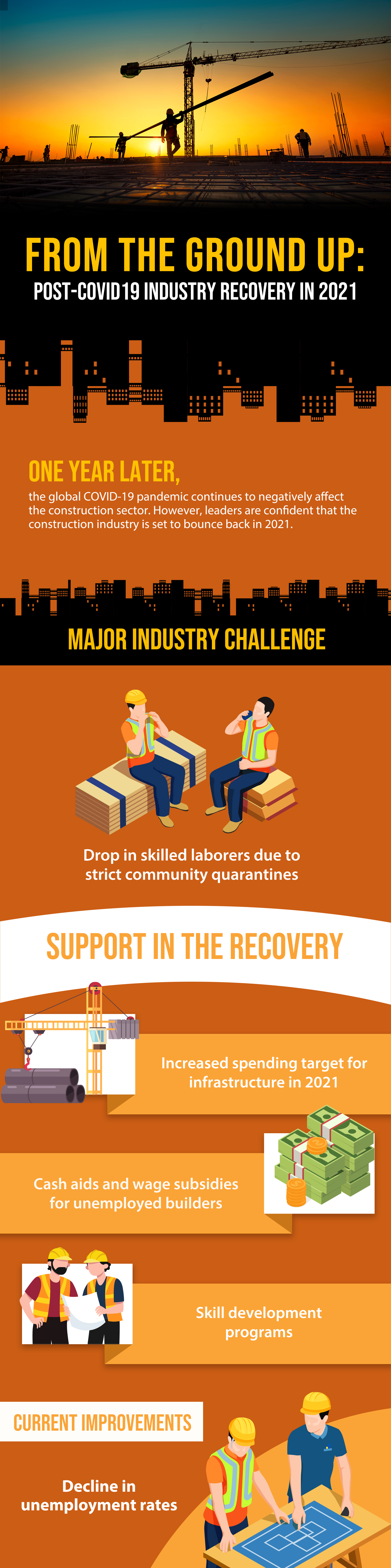 From the ground up: Post-COVID19 industry recovery in 2021