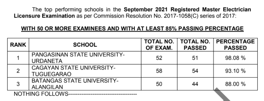 Registered Master Electrician Licensure Examination.PNG