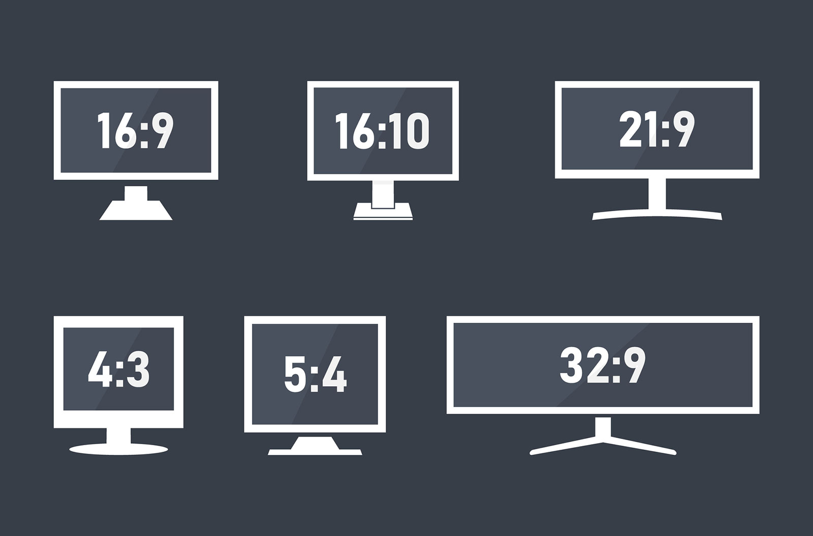 Illustrated aspect ratio sizes in various screens and monitors