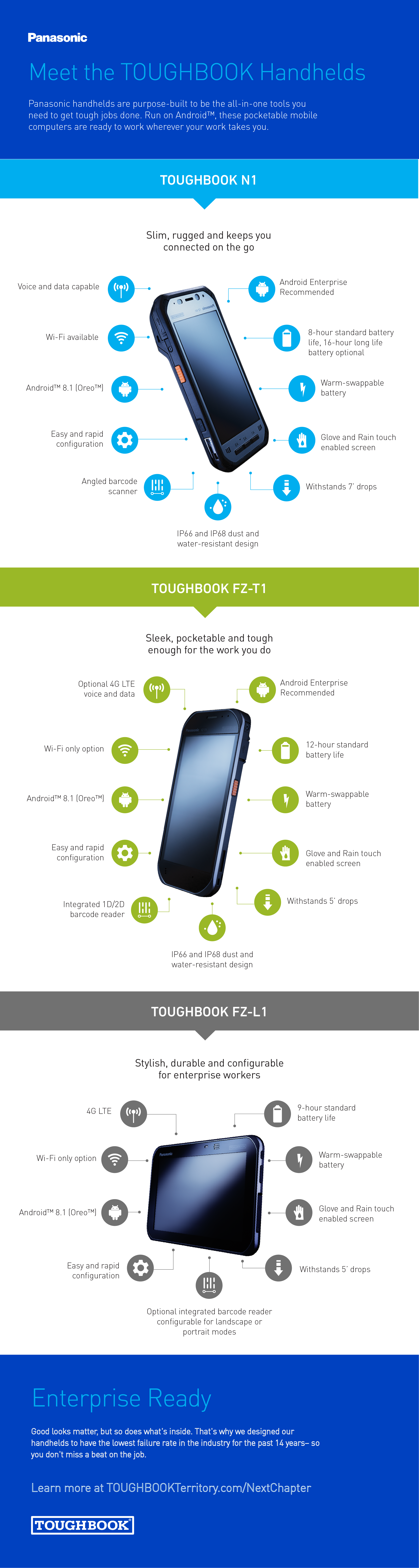 Toughbook_Handhelds_5.11 (1).png