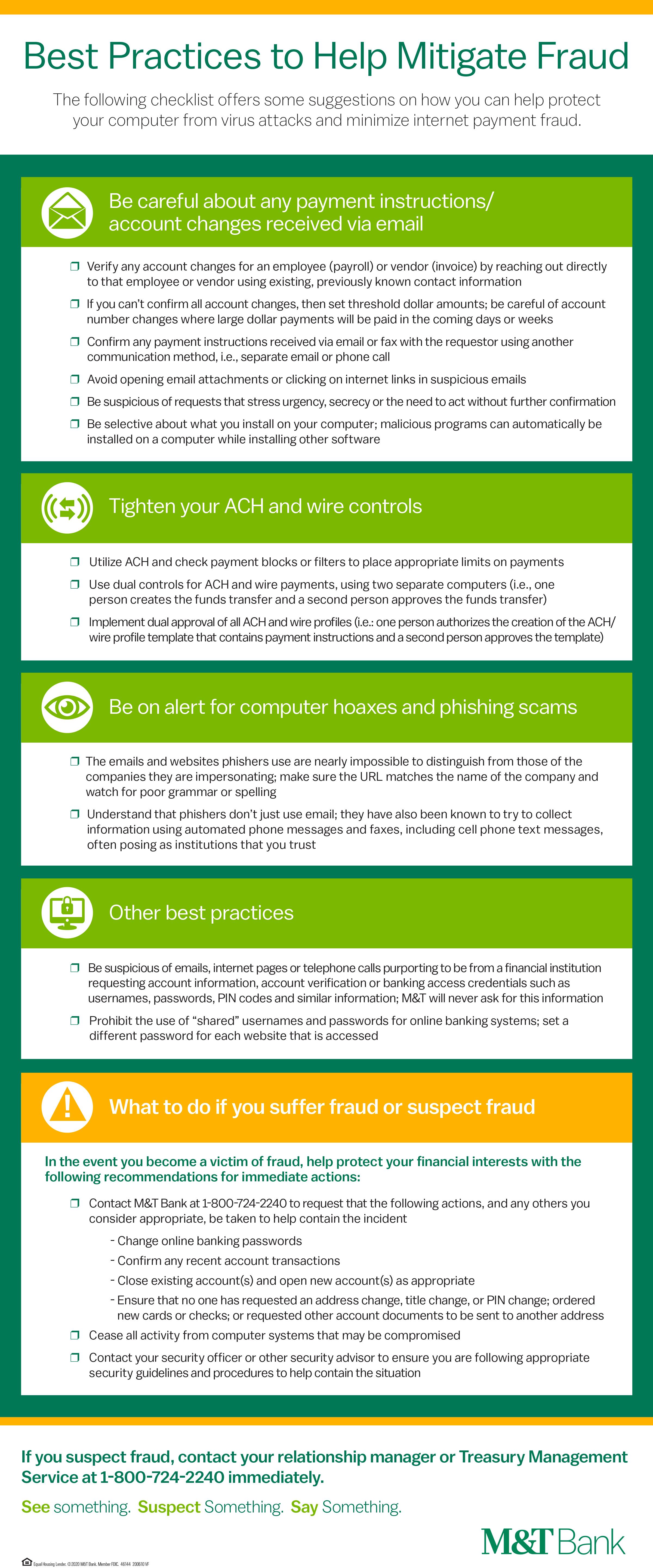 payment-fraud-checklist.jpg