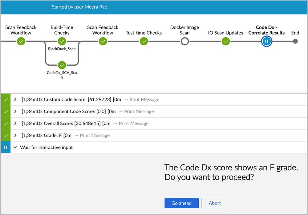 Code Dx Risk Score based on configured failing data   Synopsys