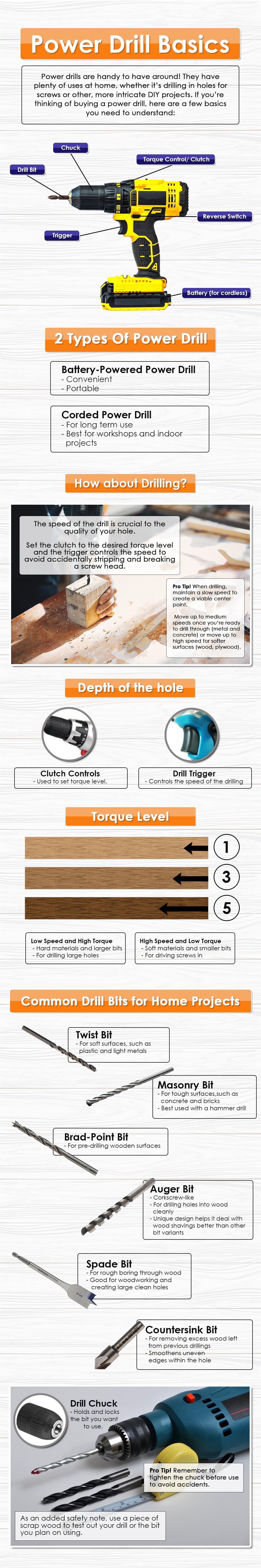 Power Drill Basics V2.jpg