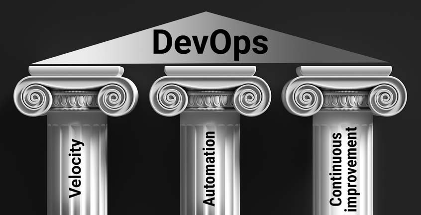 DevOps pillars of building software   Synopsys