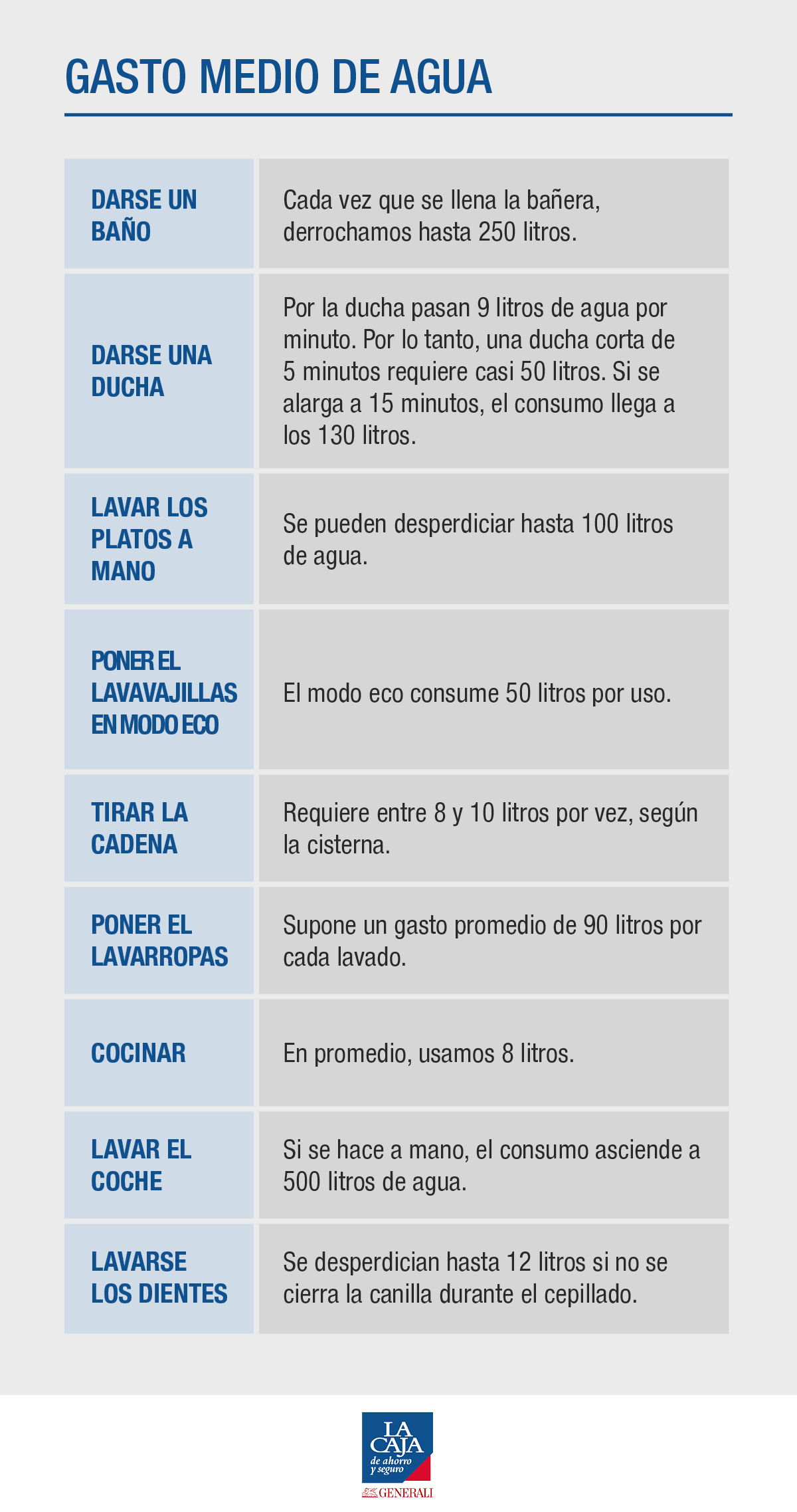 Generali_How to save water at home_Infographic_Argentina_11.05.21.jpg