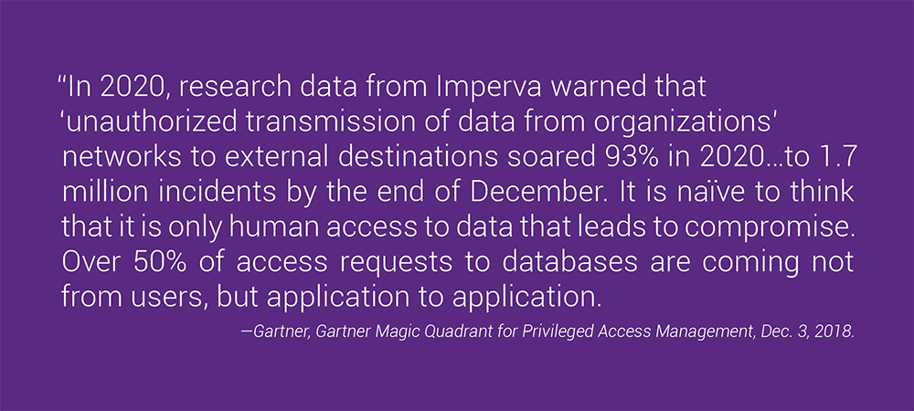 Gartner Magic Quadrant quote from Privileged Access Management | Synopsys