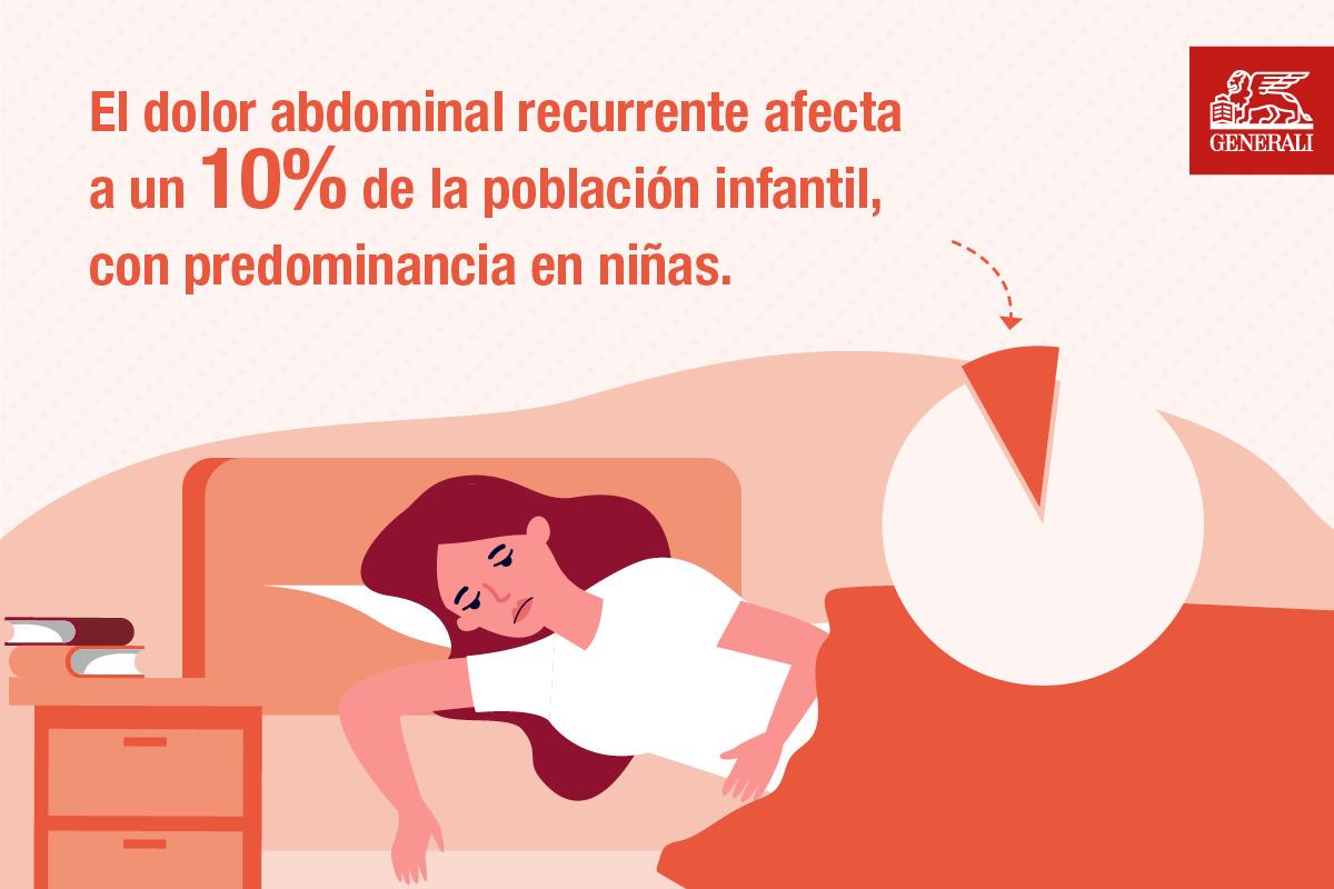 Generali_Tummy pain in children_MiniGraphics_04.05.21 (1).jpg