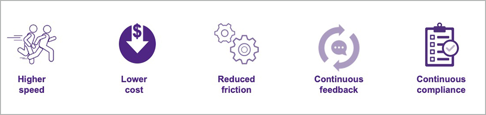 Benefits of Intelligent Orchestration and Code Dx   Synopsys