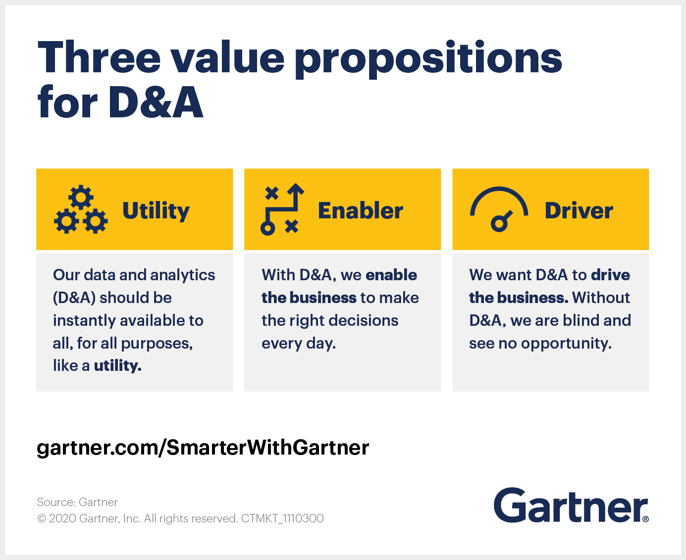 Gartner says that data and analytics leaders need to adapt DataOps to three core value propositions to derive maximum value from data