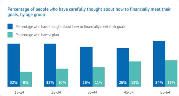 meet_goals_graph.png