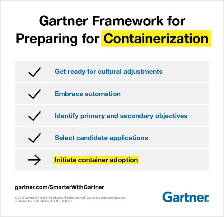 Gartner Framework for Preparing for Containerization