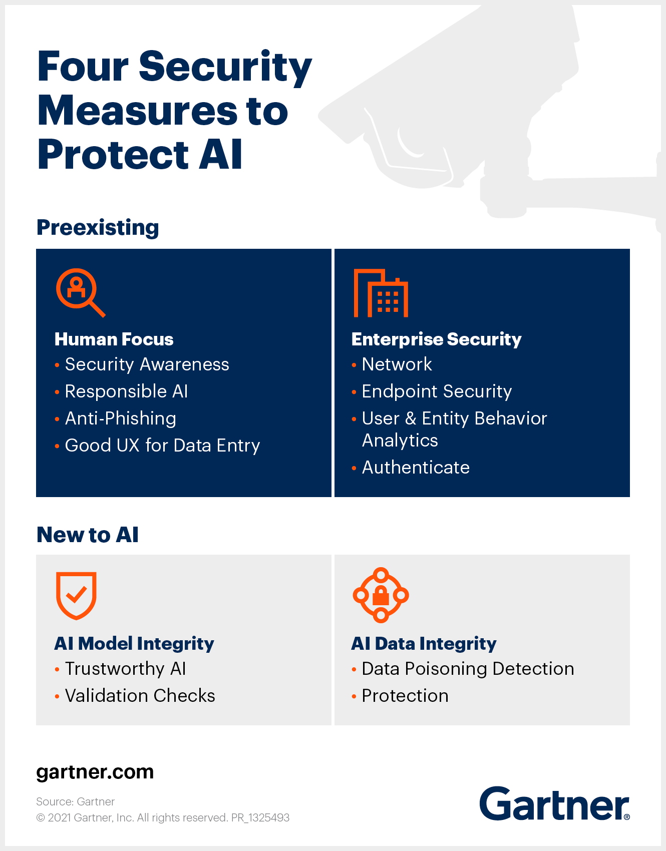 Measures to Protect and Secure AI to make it trustworthy