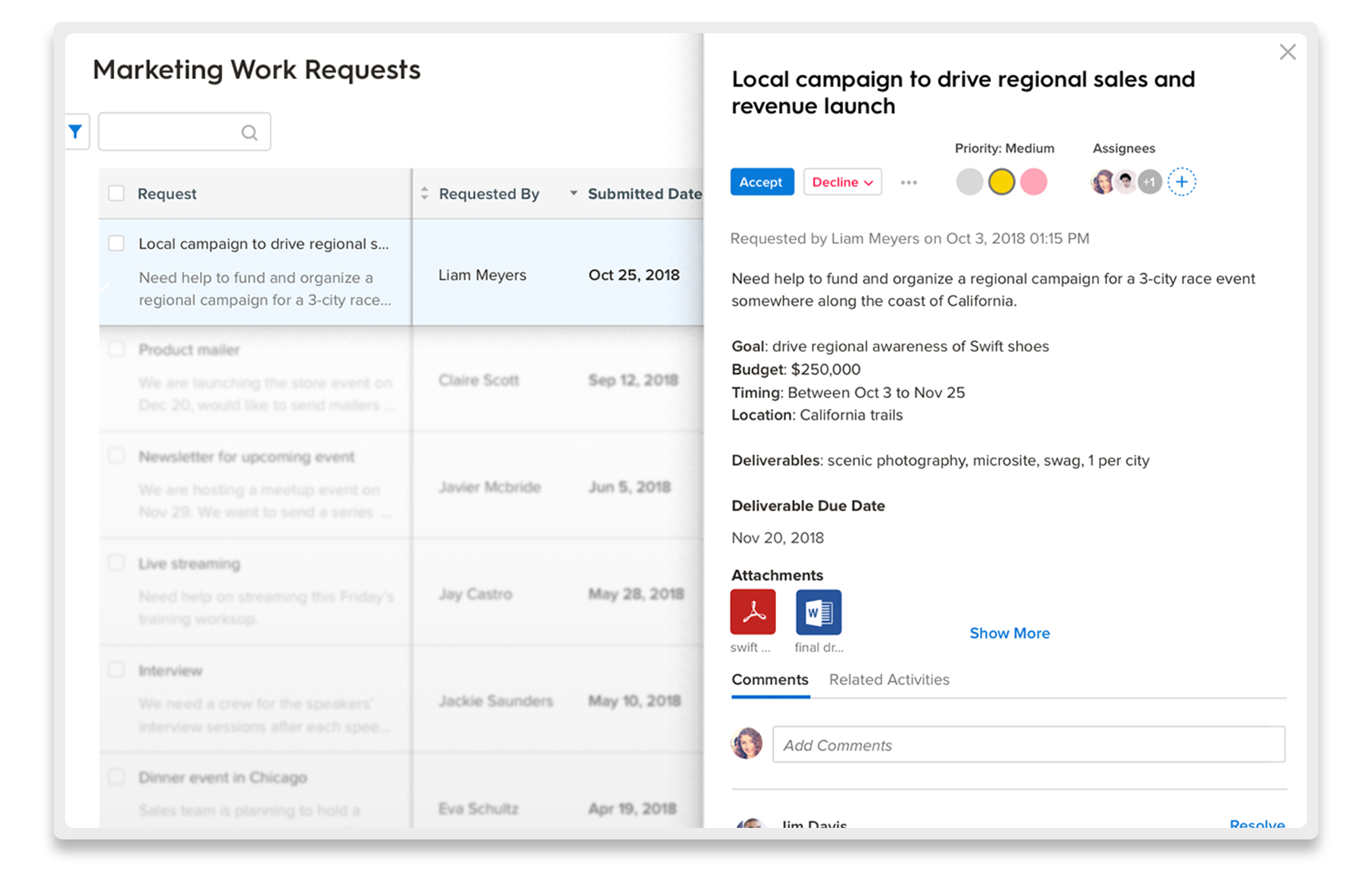 Welcome Automated Work Requests